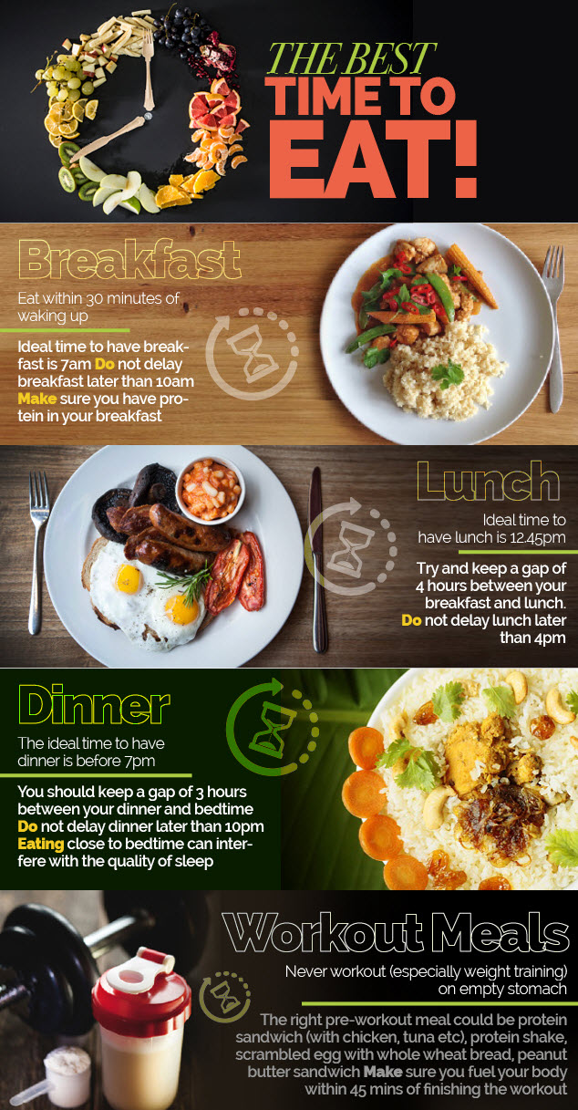 eat-bigger-meals-early-in-the-day