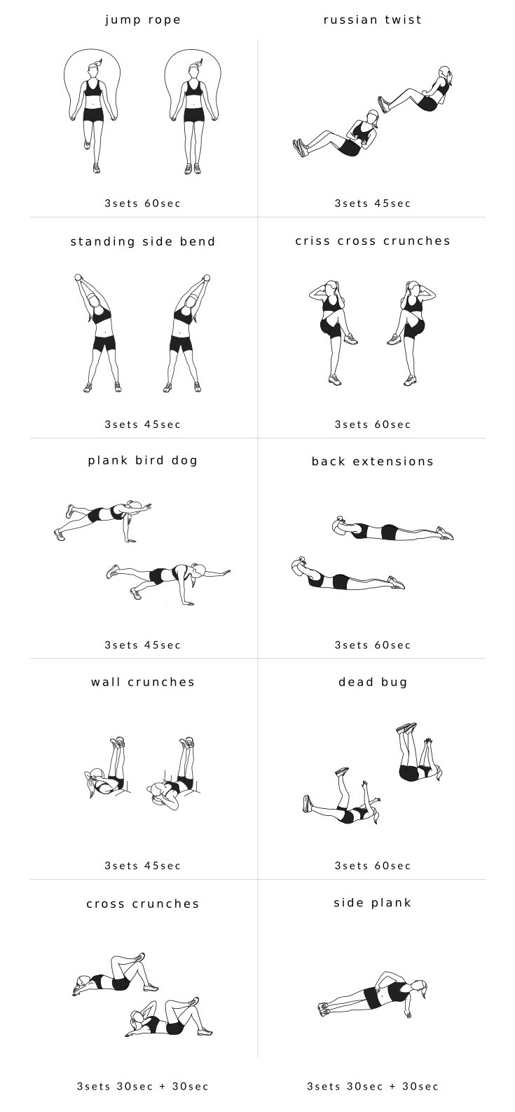 burning-belly-fat-made-simple