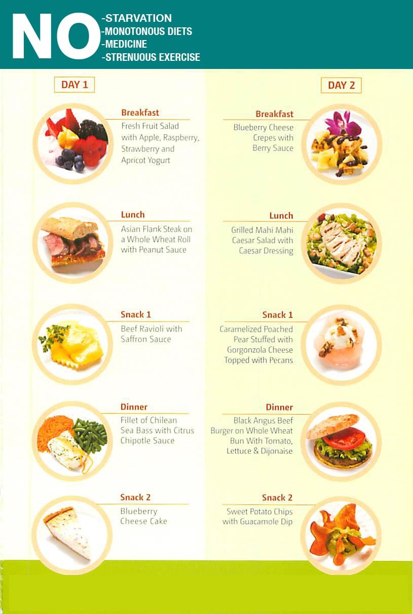 proper-diet