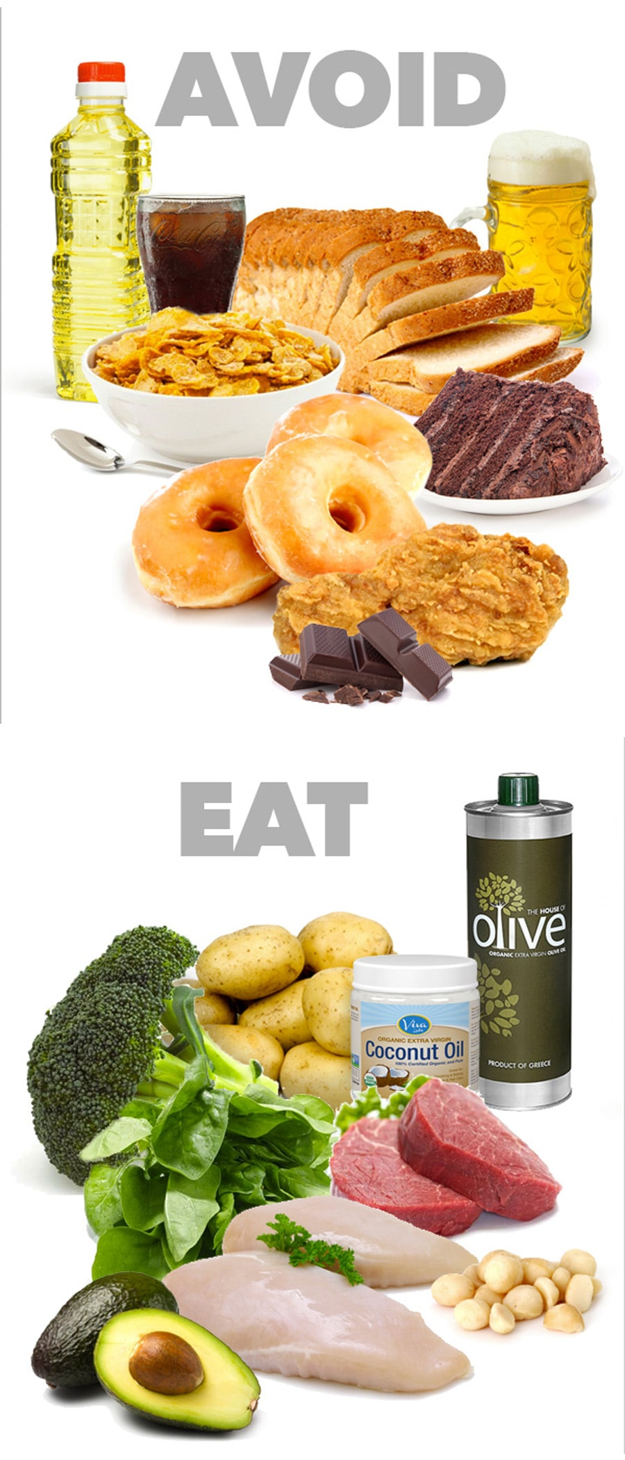 foods-to-avoid-if-you-want-to-lose-weight-min