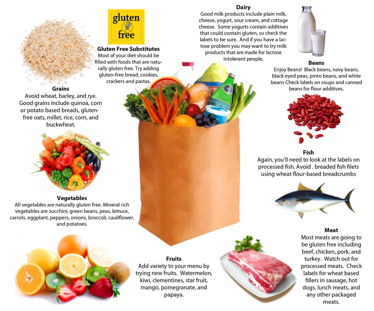 four-most-popular-weight-loss-diets-2-min